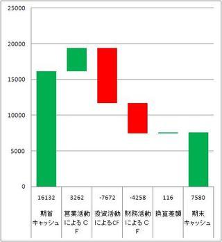 滝グラフ.JPG