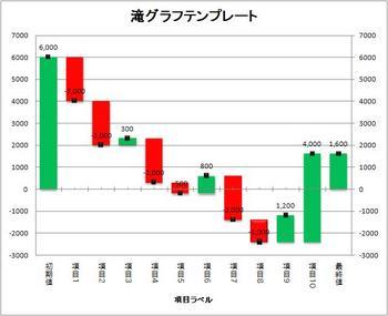 滝グラフ2.JPG